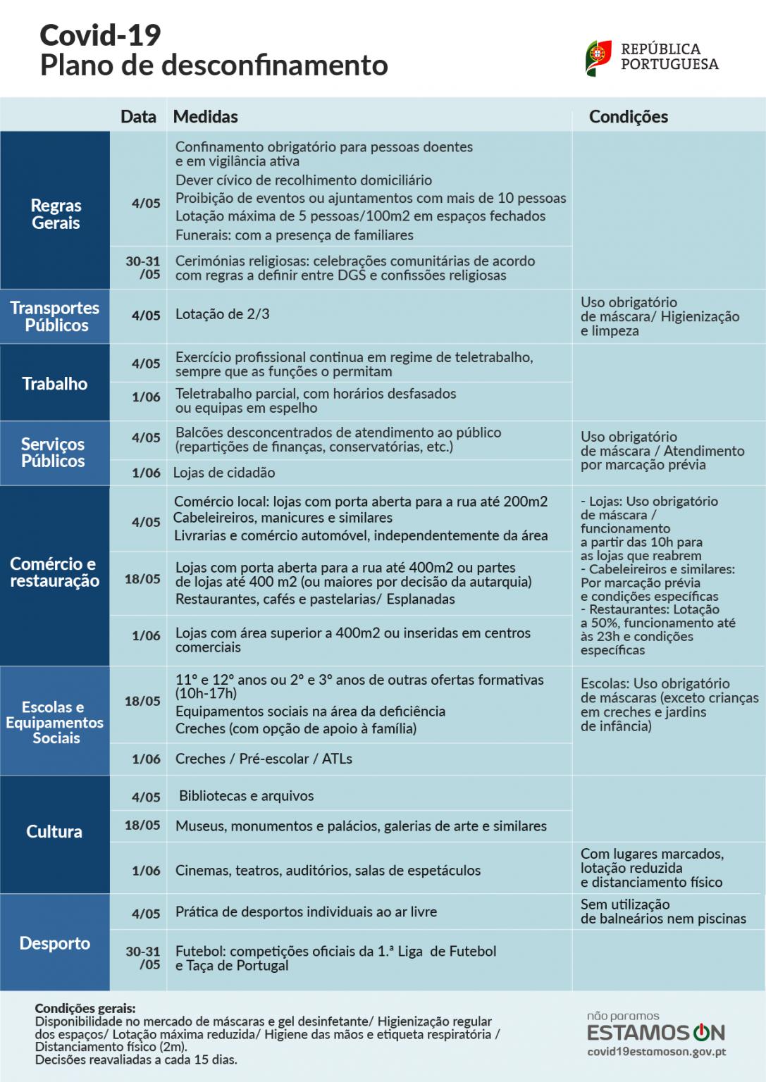 desconfinamento-covid19-tabela_vfinal-01-1087x1536.png