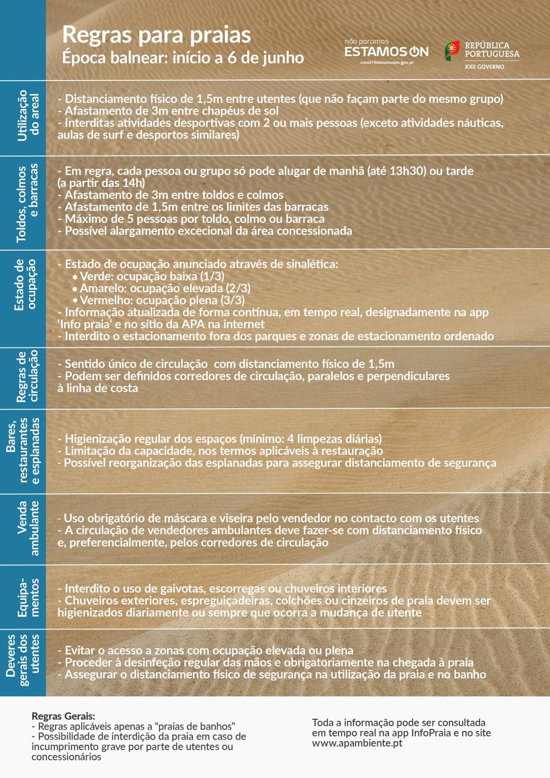 Tabela_Desconfinamento_praias-1086x1536.jpg
